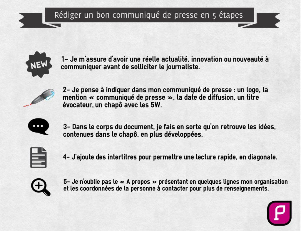 5 etapes communiqué de presse